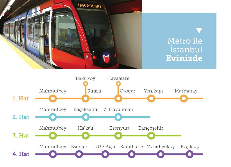 Metro Hayat