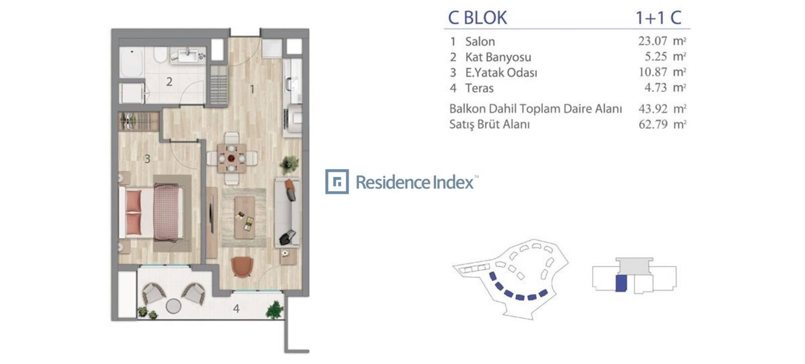5.LEVENT C Blok C