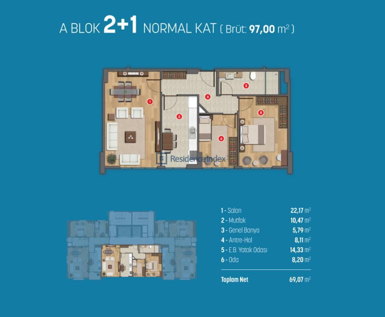 ARY Mevsim Sancaktepe  A2-Normal