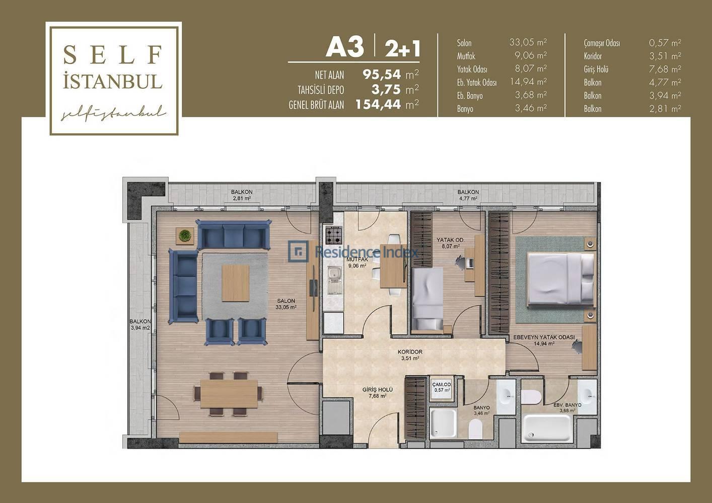 Self İstanbul  A3