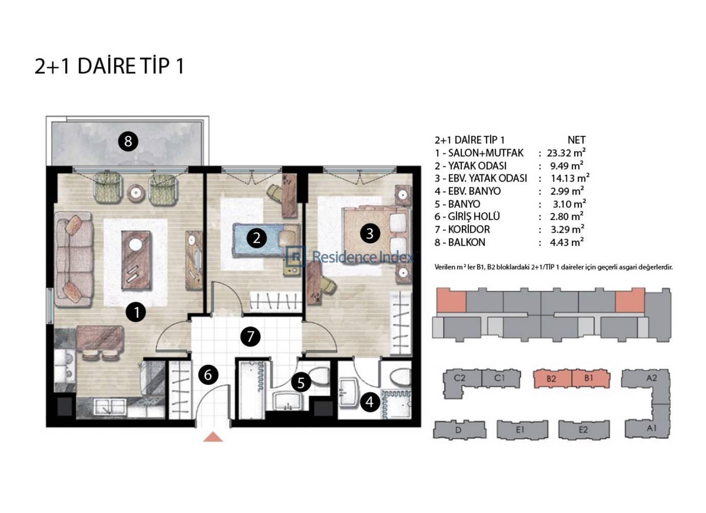 Radius Residence 2+1 Tip 1